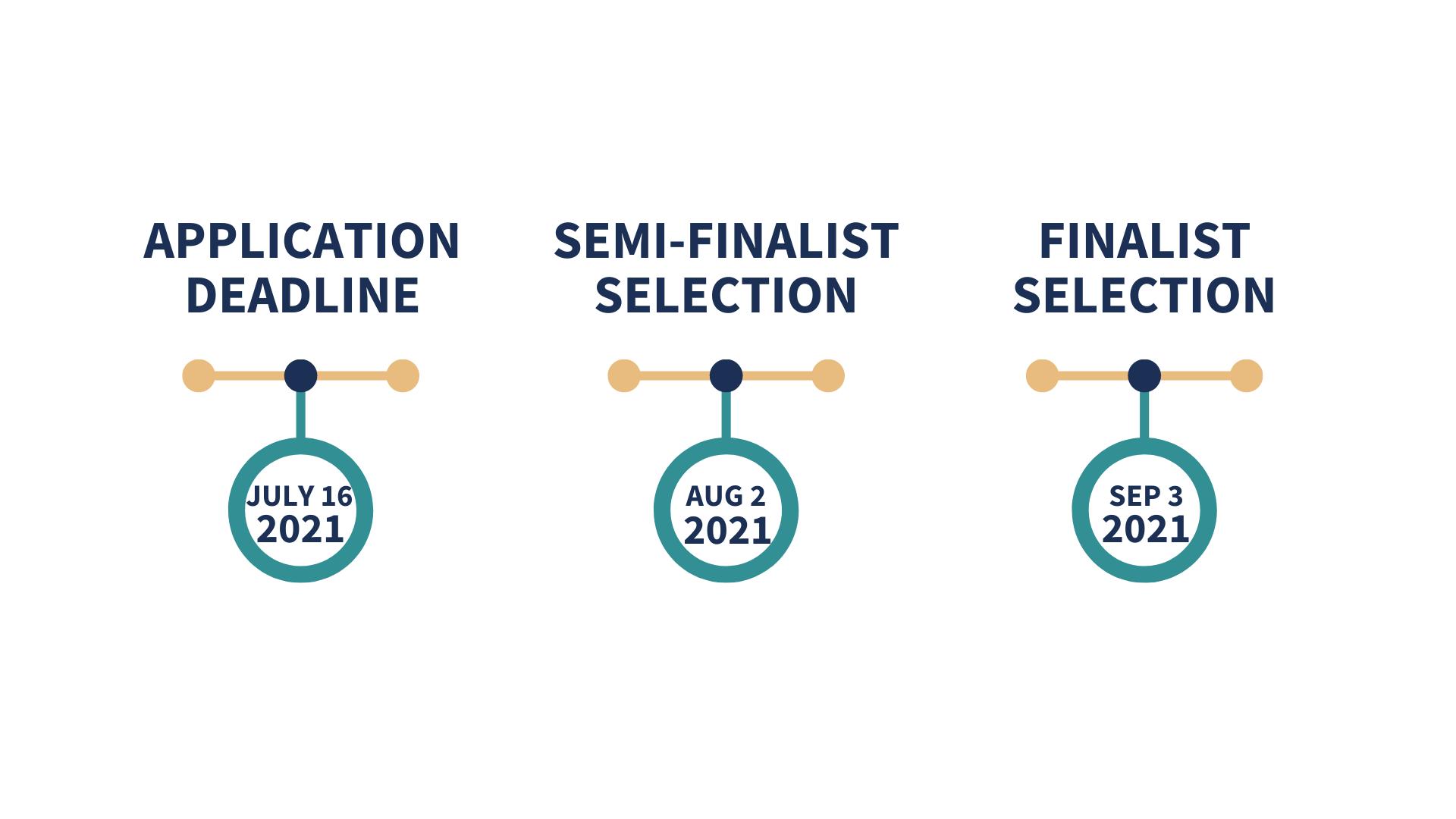 Climate Tech Timeline | Chloe Capital